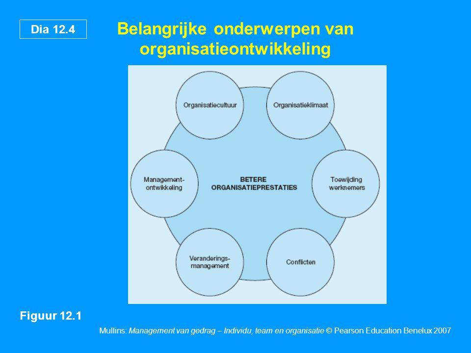 Dia 12.5 Mullins: Management van gedrag – Individu, team en organisatie © Pearson Education Benelux 2007 Interventiestrategieën Enquêtes en feedback T-groepen (of gevoeligheidstraining) Teambuilding Rastertraining Rolanalyse Levens- en loopbaanplanning Quality of working life (QWL) Begeleiding
