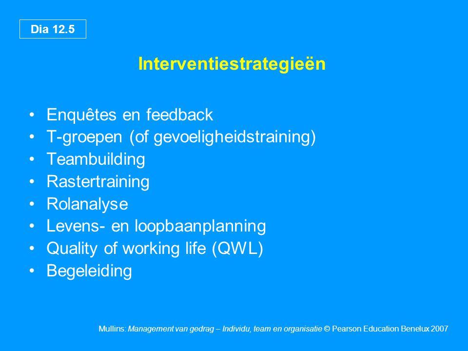 Dia 12.5 Mullins: Management van gedrag – Individu, team en organisatie © Pearson Education Benelux 2007 Interventiestrategieën Enquêtes en feedback T
