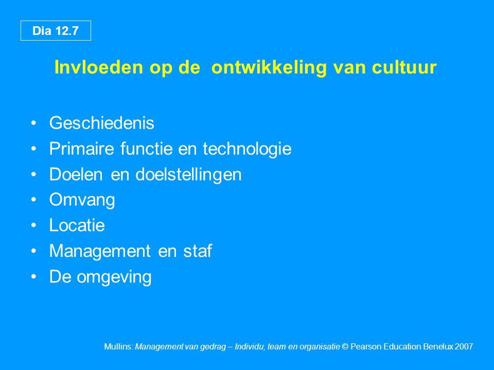 Dia 12.7 Mullins: Management van gedrag – Individu, team en organisatie © Pearson Education Benelux 2007 Invloeden op de ontwikkeling van cultuur Gesc