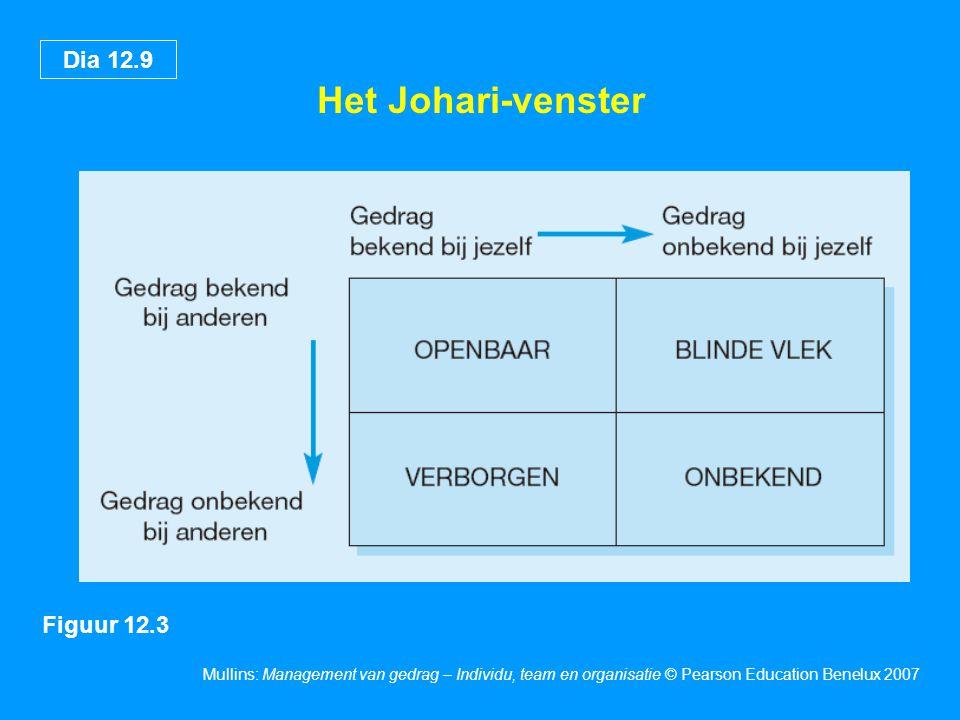 Dia 12.9 Mullins: Management van gedrag – Individu, team en organisatie © Pearson Education Benelux 2007 Het Johari-venster Figuur 12.3