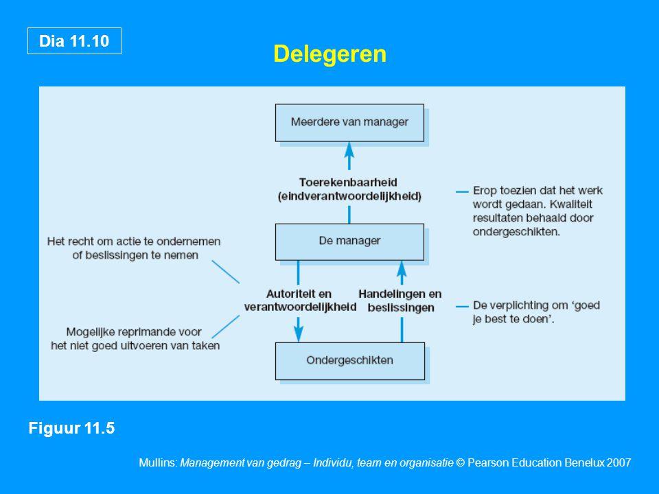 Dia 11.10 Mullins: Management van gedrag – Individu, team en organisatie © Pearson Education Benelux 2007 Delegeren Figuur 11.5