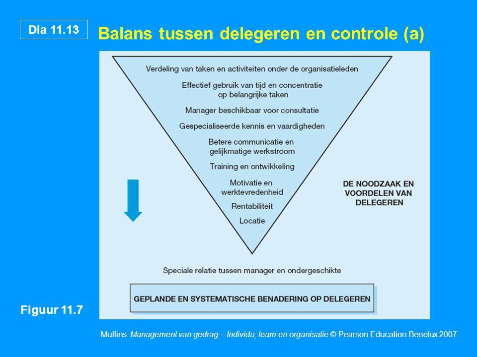 Dia 11.13 Mullins: Management van gedrag – Individu, team en organisatie © Pearson Education Benelux 2007 Balans tussen delegeren en controle (a) Figuur 11.7