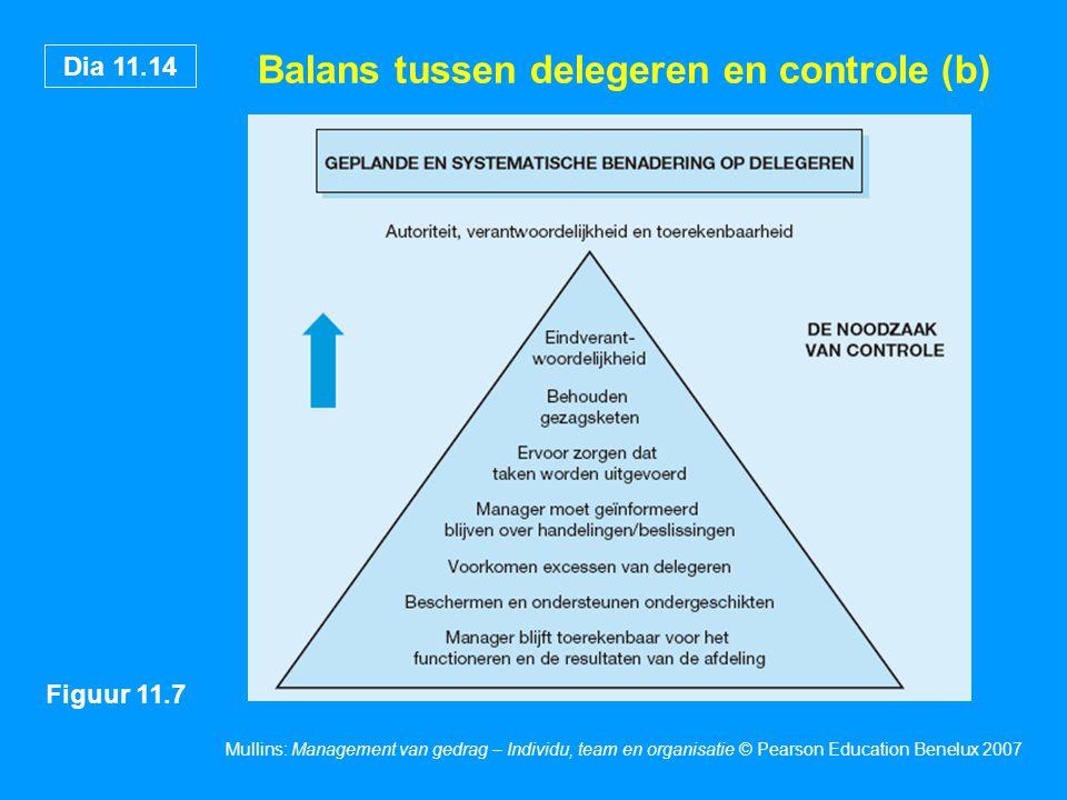 Dia 11.14 Mullins: Management van gedrag – Individu, team en organisatie © Pearson Education Benelux 2007 Balans tussen delegeren en controle (b) Figuur 11.7