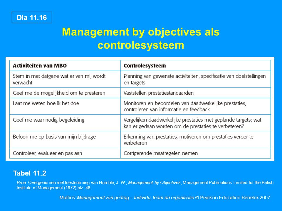 Dia 11.16 Mullins: Management van gedrag – Individu, team en organisatie © Pearson Education Benelux 2007 Management by objectives als controlesysteem