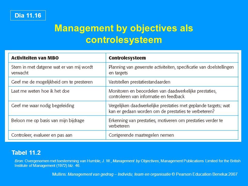 Dia 11.16 Mullins: Management van gedrag – Individu, team en organisatie © Pearson Education Benelux 2007 Management by objectives als controlesysteem