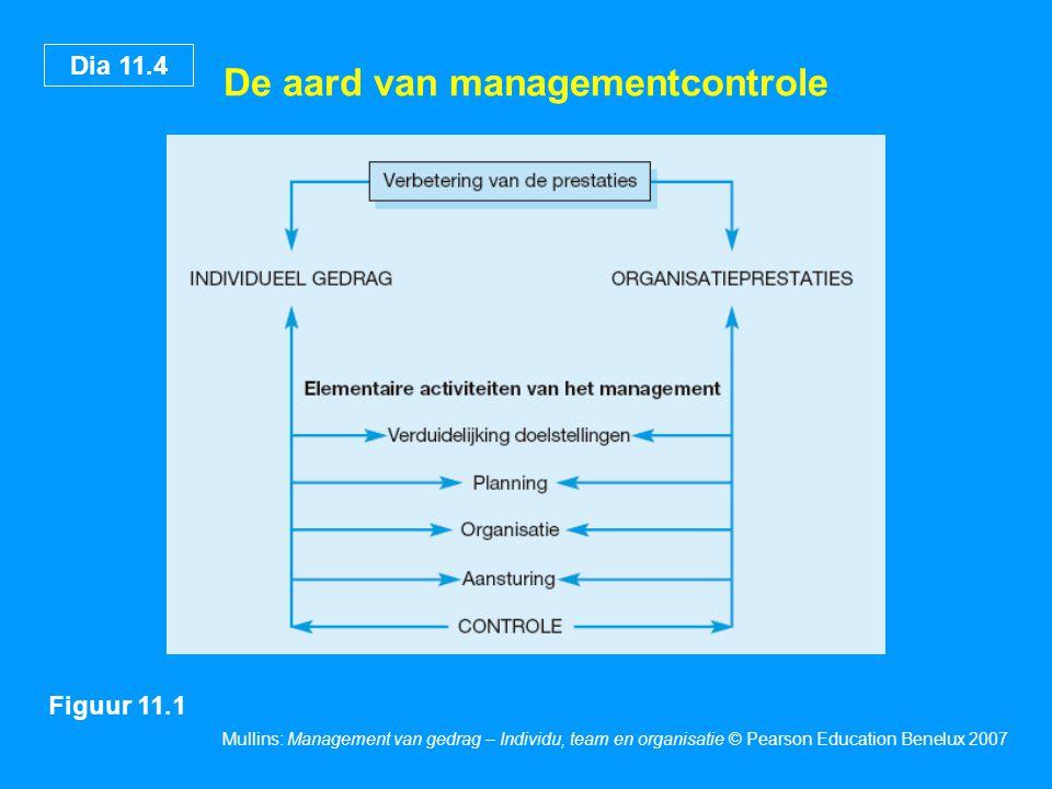Dia 11.4 Mullins: Management van gedrag – Individu, team en organisatie © Pearson Education Benelux 2007 De aard van managementcontrole Figuur 11.1
