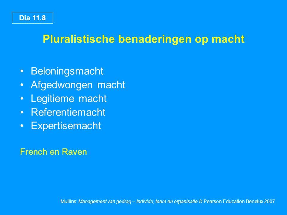 Dia 11.8 Mullins: Management van gedrag – Individu, team en organisatie © Pearson Education Benelux 2007 Pluralistische benaderingen op macht Beloningsmacht Afgedwongen macht Legitieme macht Referentiemacht Expertisemacht French en Raven