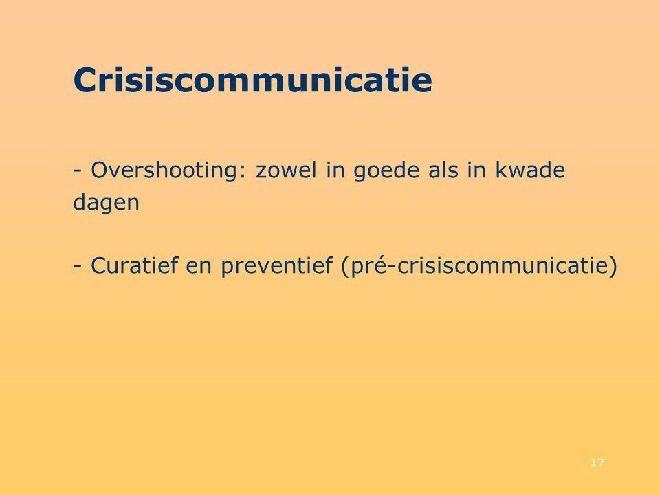 17 Crisiscommunicatie - Overshooting: zowel in goede als in kwade dagen - Curatief en preventief (pré-crisiscommunicatie)