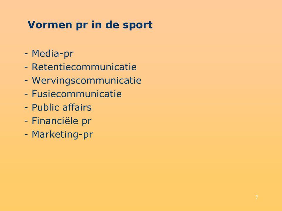 7 Vormen pr in de sport - Media-pr - Retentiecommunicatie - Wervingscommunicatie - Fusiecommunicatie - Public affairs - Financiële pr - Marketing-pr