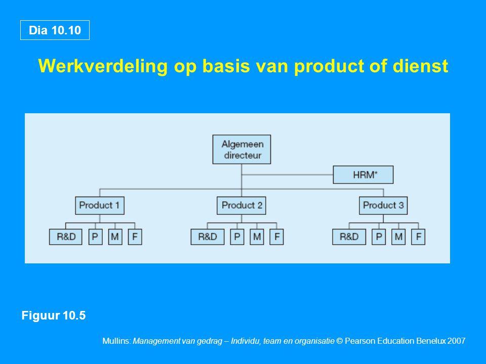 Dia 10.10 Mullins: Management van gedrag – Individu, team en organisatie © Pearson Education Benelux 2007 Werkverdeling op basis van product of dienst Figuur 10.5
