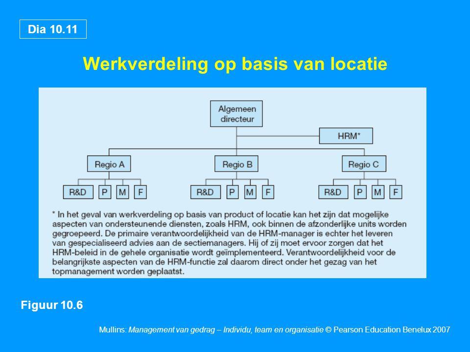 Dia 10.11 Mullins: Management van gedrag – Individu, team en organisatie © Pearson Education Benelux 2007 Werkverdeling op basis van locatie Figuur 10.6