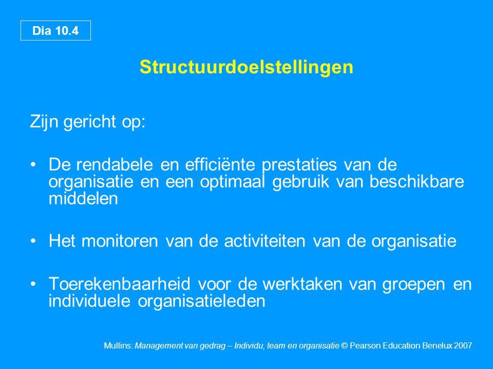 Dia 10.5 Mullins: Management van gedrag – Individu, team en organisatie © Pearson Education Benelux 2007 Structuurdoelstellingen (vervolg) Zijn gericht op: De coördinatie van verschillende organisatie-units en werkgebieden Flexibiliteit om op toekomstige vereisten en ontwikkelingen te kunnen reageren en veranderende omgevingsinvloeden te kunnen opvangen De sociale voldoening van de organisatieleden Knight