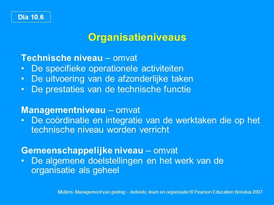 Dia 10.7 Mullins: Management van gedrag – Individu, team en organisatie © Pearson Education Benelux 2007 De relatie tussen de verschillende organisatieniveaus Figuur 10.1
