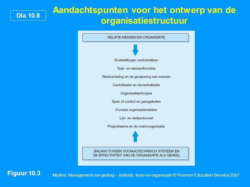 Dia 10.9 Mullins: Management van gedrag – Individu, team en organisatie © Pearson Education Benelux 2007 Werkverdeling op basis van doel of functie Figuur 10.4