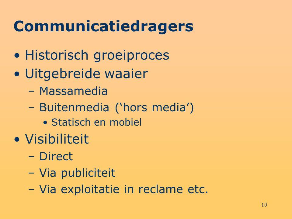 10 Communicatiedragers Historisch groeiproces Uitgebreide waaier – Massamedia – Buitenmedia ('hors media') Statisch en mobiel Visibiliteit – Direct –