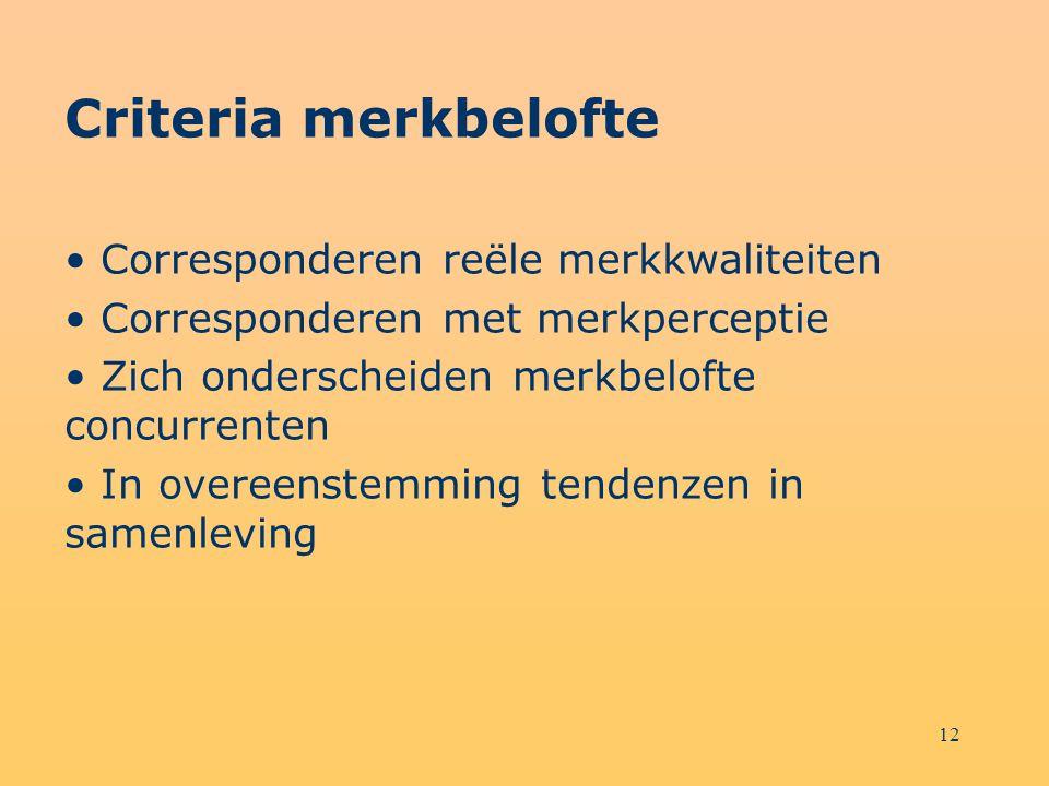 12 Criteria merkbelofte Corresponderen reële merkkwaliteiten Corresponderen met merkperceptie Zich onderscheiden merkbelofte concurrenten In overeenst