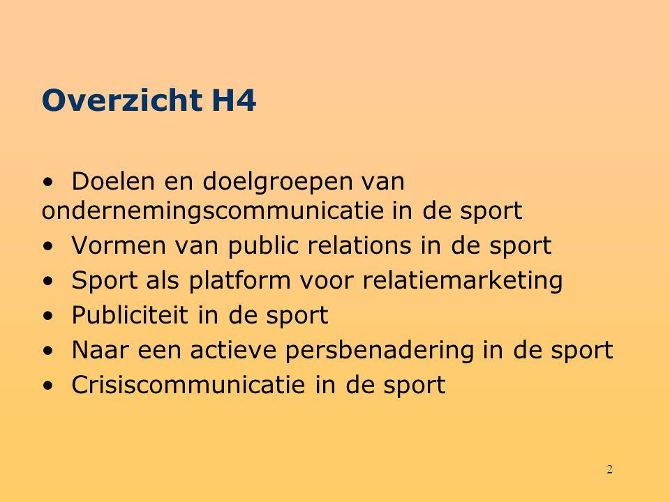 2 Overzicht H4 Doelen en doelgroepen van ondernemingscommunicatie in de sport Vormen van public relations in de sport Sport als platform voor relatiem