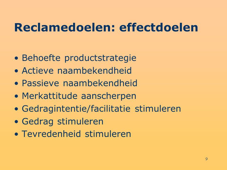 9 Reclamedoelen: effectdoelen Behoefte productstrategie Actieve naambekendheid Passieve naambekendheid Merkattitude aanscherpen Gedragintentie/facilit