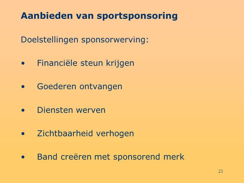 21 Aanbieden van sportsponsoring Doelstellingen sponsorwerving: Financiële steun krijgen Goederen ontvangen Diensten werven Zichtbaarheid verhogen Ban