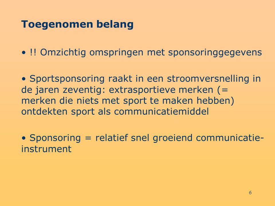 6 Toegenomen belang !! Omzichtig omspringen met sponsoringgegevens Sportsponsoring raakt in een stroomversnelling in de jaren zeventig: extrasportieve