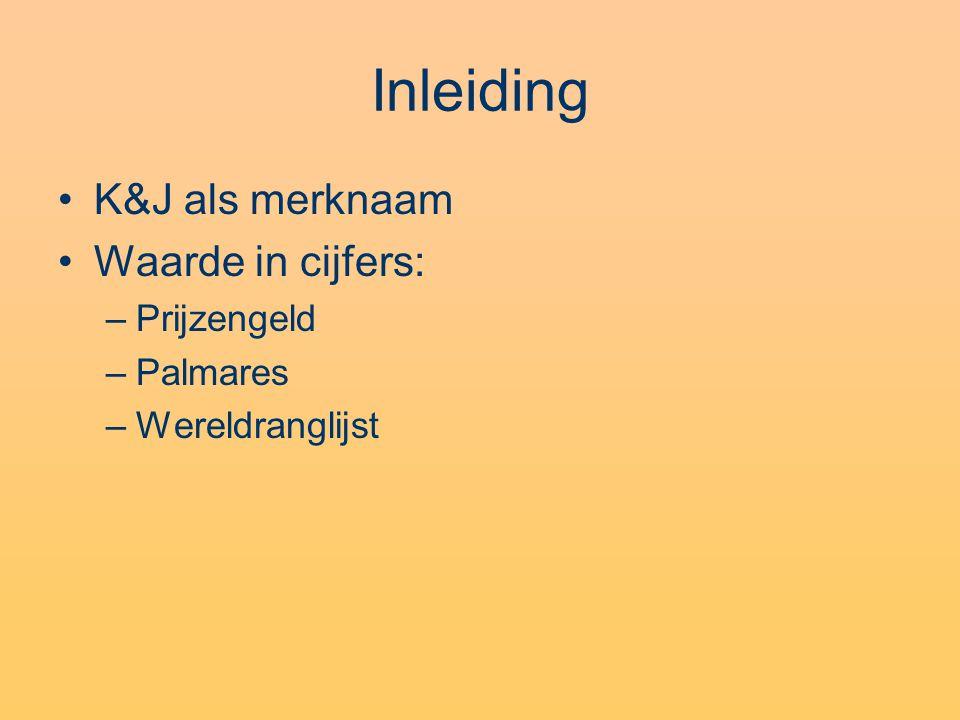 Inleiding K&J als merknaam Waarde in cijfers: –Prijzengeld –Palmares –Wereldranglijst