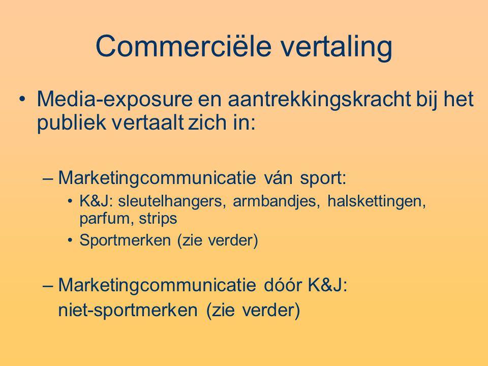 Commerciële vertaling Media-exposure en aantrekkingskracht bij het publiek vertaalt zich in: –Marketingcommunicatie ván sport: K&J: sleutelhangers, ar