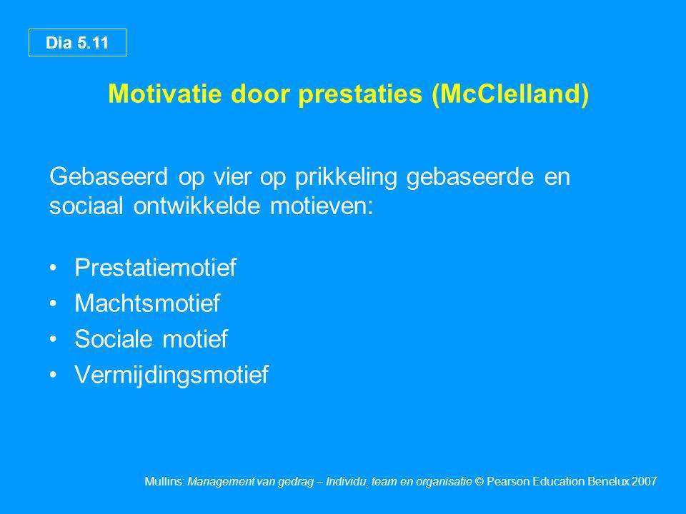 Dia 5.11 Mullins: Management van gedrag – Individu, team en organisatie © Pearson Education Benelux 2007 Motivatie door prestaties (McClelland) Gebaseerd op vier op prikkeling gebaseerde en sociaal ontwikkelde motieven: Prestatiemotief Machtsmotief Sociale motief Vermijdingsmotief