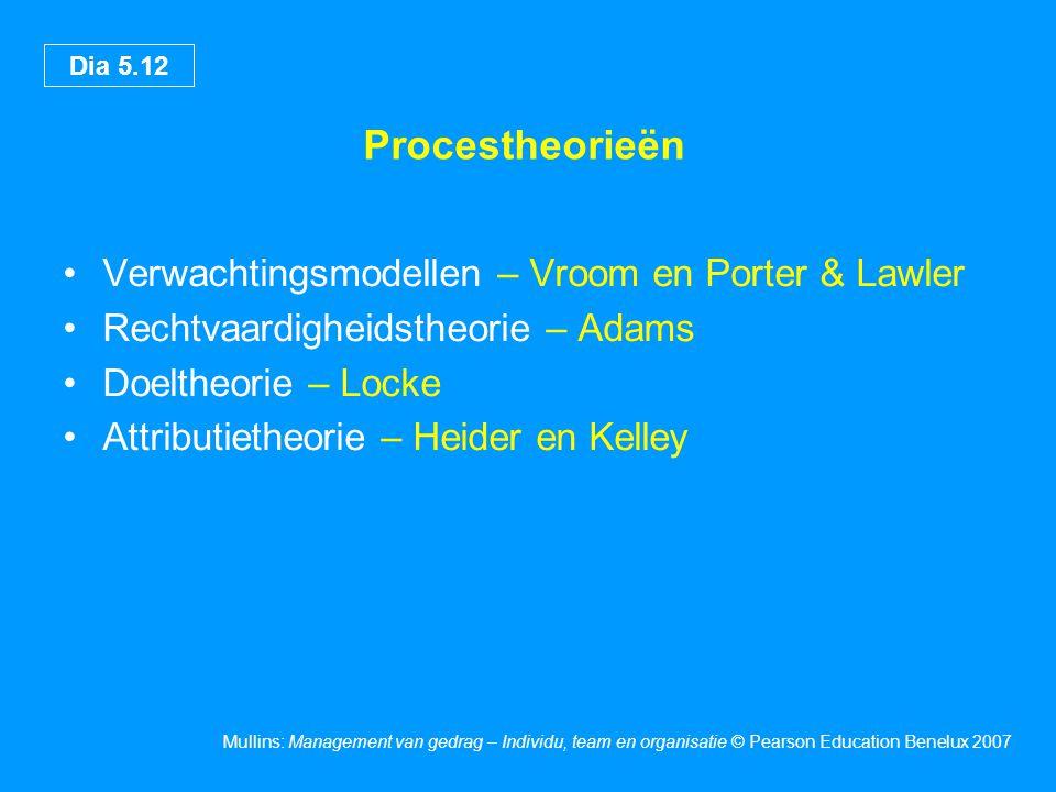 Dia 5.12 Mullins: Management van gedrag – Individu, team en organisatie © Pearson Education Benelux 2007 Procestheorieën Verwachtingsmodellen – Vroom en Porter & Lawler Rechtvaardigheidstheorie – Adams Doeltheorie – Locke Attributietheorie – Heider en Kelley
