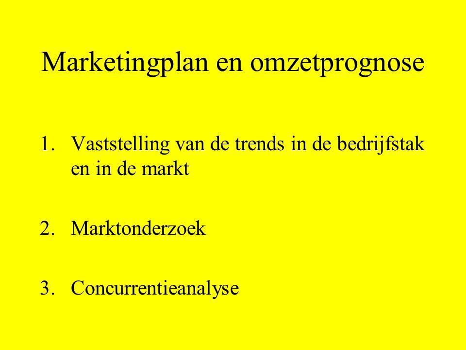Marketingplan en omzetprognose 1.Vaststelling van de trends in de bedrijfstak en in de markt 2.Marktonderzoek 3.Concurrentieanalyse