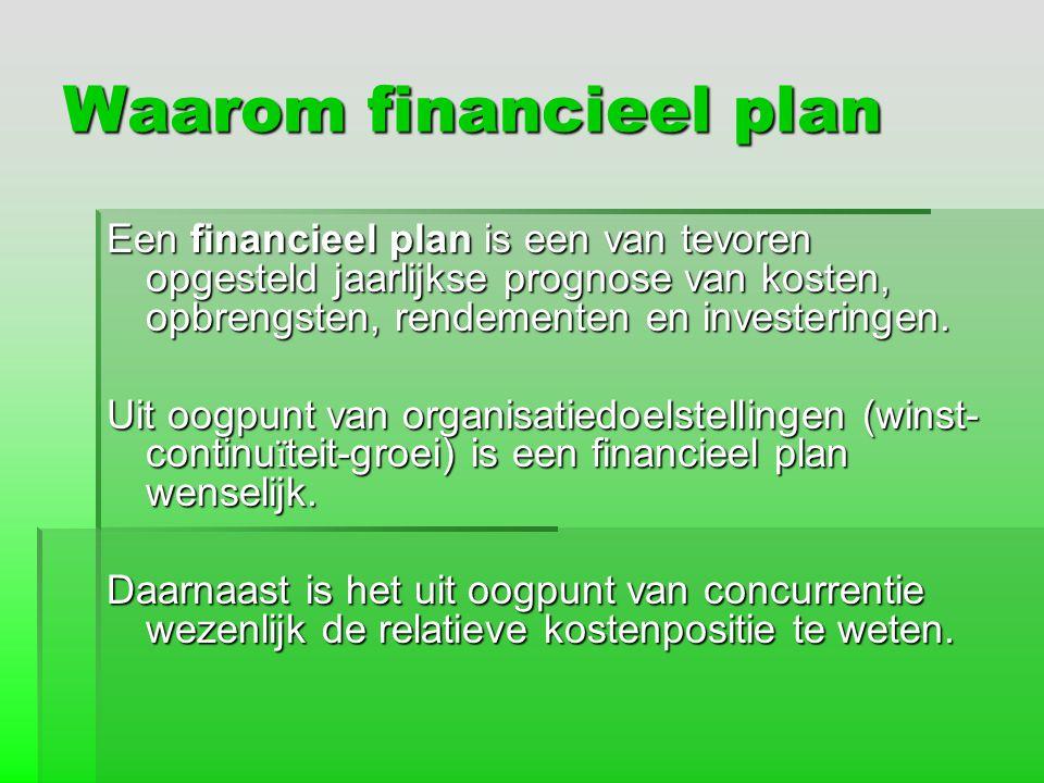 Waarom financieel plan Een financieel plan is een van tevoren opgesteld jaarlijkse prognose van kosten, opbrengsten, rendementen en investeringen. Uit