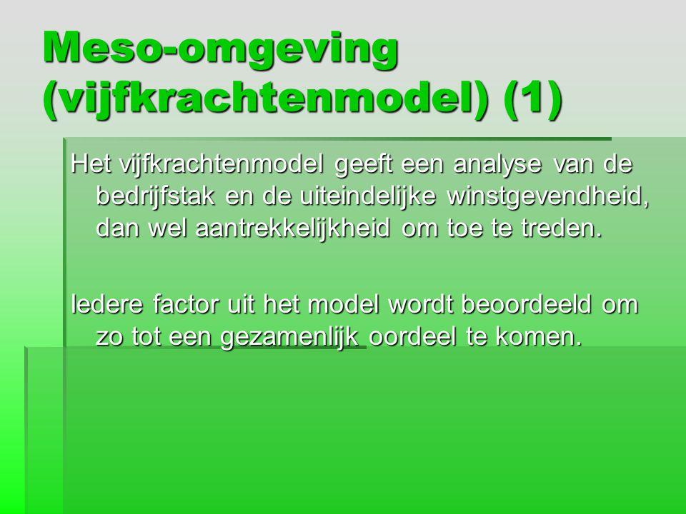 Meso-omgeving (vijfkrachtenmodel) (1) Het vijfkrachtenmodel geeft een analyse van de bedrijfstak en de uiteindelijke winstgevendheid, dan wel aantrekk