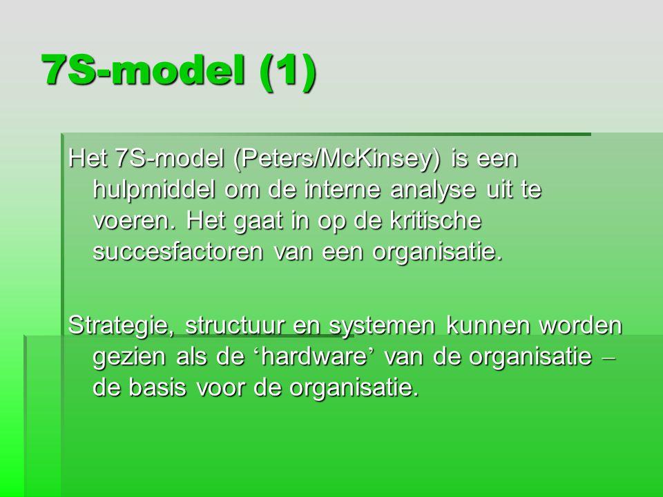 7S-model (1) Het 7S-model (Peters/McKinsey) is een hulpmiddel om de interne analyse uit te voeren. Het gaat in op de kritische succesfactoren van een
