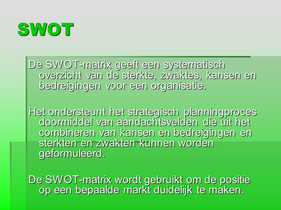 SWOT De SWOT-matrix geeft een systematisch overzicht van de sterkte, zwaktes, kansen en bedreigingen voor een organisatie. Het ondersteunt het strateg