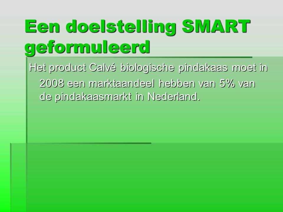 Een doelstelling SMART geformuleerd Het product Calvé biologische pindakaas moet in 2008 een marktaandeel hebben van 5% van de pindakaasmarkt in Neder