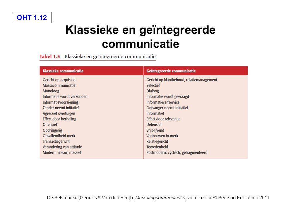 De Pelsmacker,Geuens & Van den Bergh, Marketingcommunicatie, vierde editie © Pearson Education 2011 OHT 1.12 Klassieke en geïntegreerde communicatie