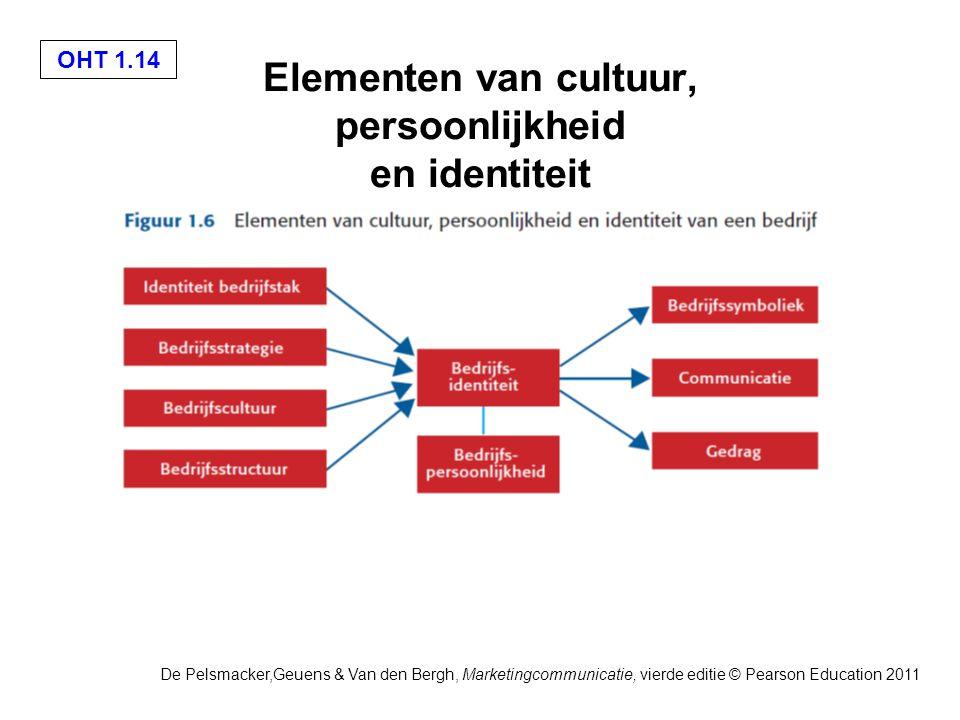 De Pelsmacker,Geuens & Van den Bergh, Marketingcommunicatie, vierde editie © Pearson Education 2011 OHT 1.14 Elementen van cultuur, persoonlijkheid en identiteit