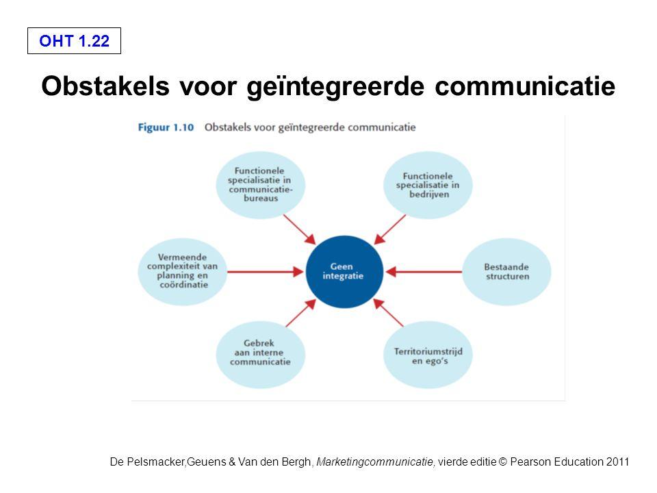 De Pelsmacker,Geuens & Van den Bergh, Marketingcommunicatie, vierde editie © Pearson Education 2011 OHT 1.22 Obstakels voor geïntegreerde communicatie