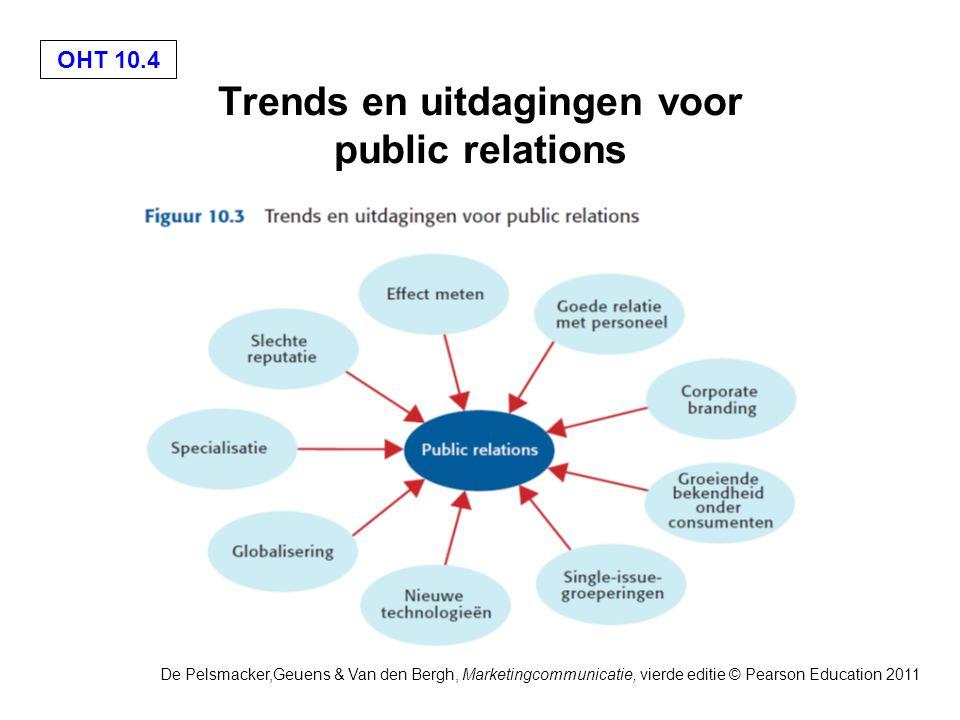 OHT 10.15 De Pelsmacker,Geuens & Van den Bergh, Marketingcommunicatie, vierde editie © Pearson Education 2011