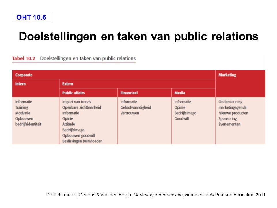 OHT 10.7 De Pelsmacker,Geuens & Van den Bergh, Marketingcommunicatie, vierde editie © Pearson Education 2011 Instrumenten en kanalen voor public relations