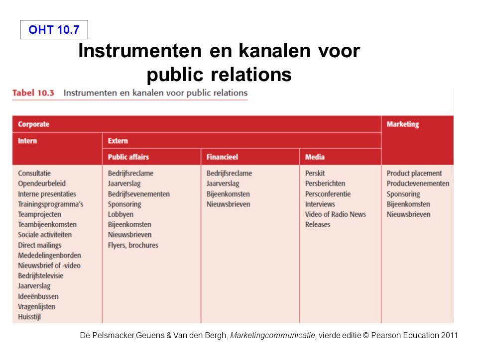OHT 10.8 De Pelsmacker,Geuens & Van den Bergh, Marketingcommunicatie, vierde editie © Pearson Education 2011 Media-PR: een persbericht schrijven