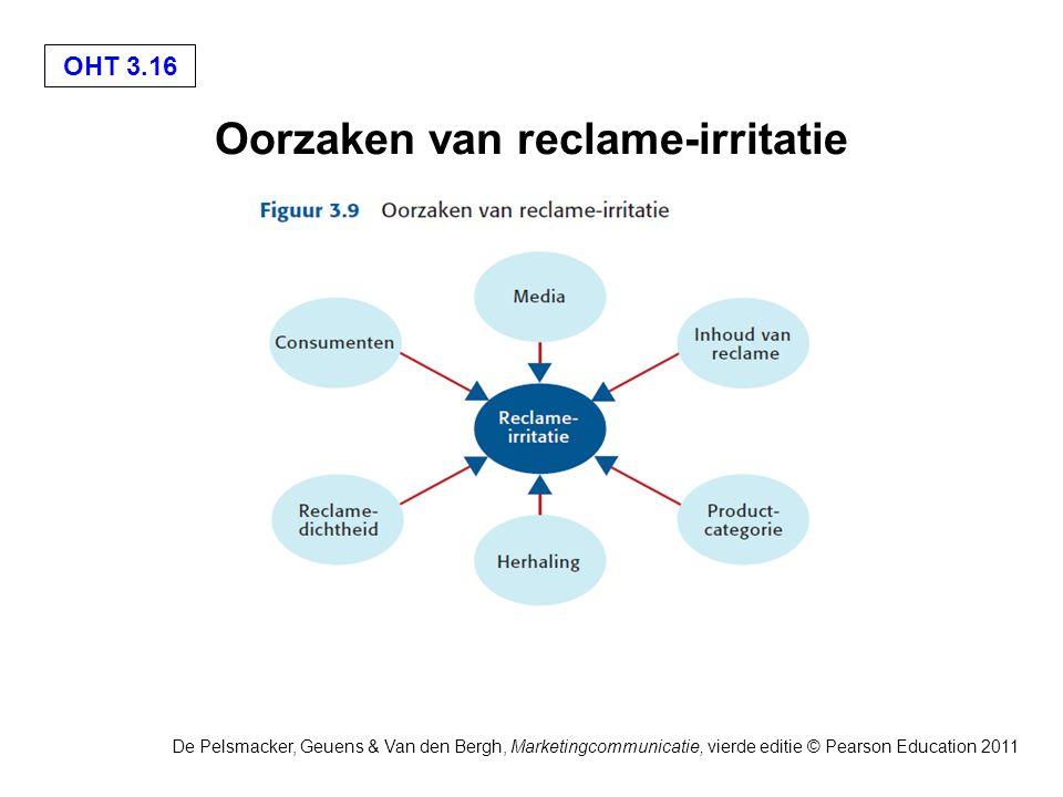 OHT 3.16 De Pelsmacker, Geuens & Van den Bergh, Marketingcommunicatie, vierde editie © Pearson Education 2011 Oorzaken van reclame-irritatie