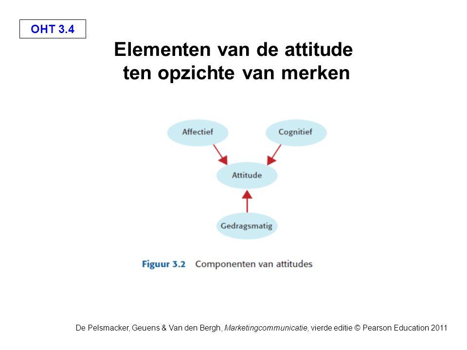 OHT 3.4 De Pelsmacker, Geuens & Van den Bergh, Marketingcommunicatie, vierde editie © Pearson Education 2011 Elementen van de attitude ten opzichte van merken