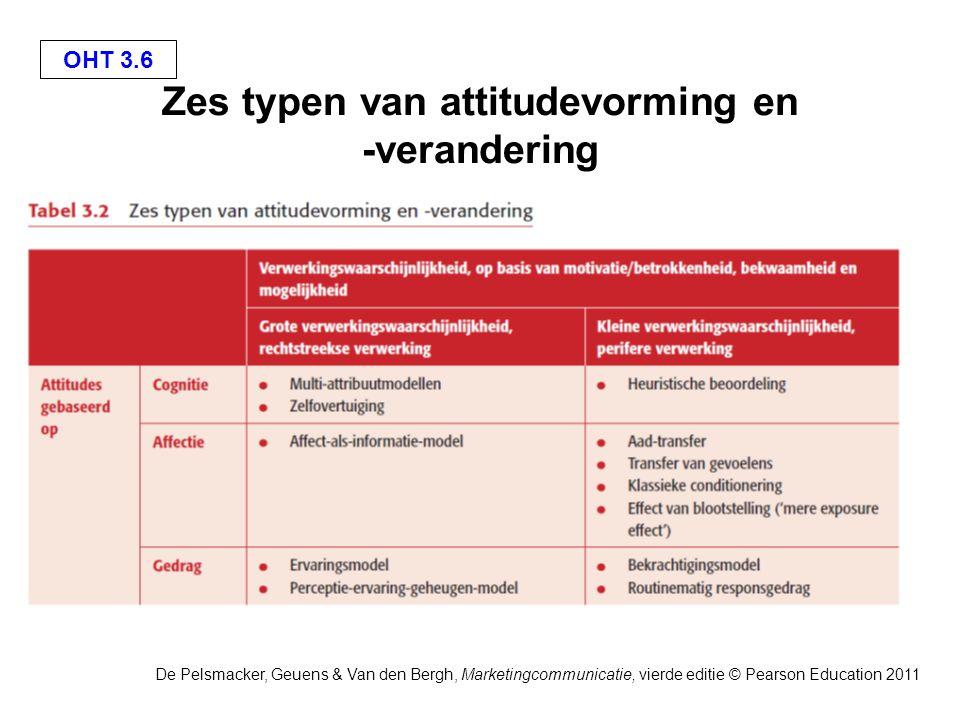 OHT 3.6 De Pelsmacker, Geuens & Van den Bergh, Marketingcommunicatie, vierde editie © Pearson Education 2011 Zes typen van attitudevorming en -verandering