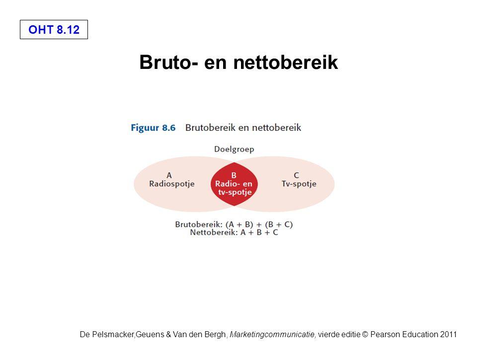 OHT 8.12 De Pelsmacker,Geuens & Van den Bergh, Marketingcommunicatie, vierde editie © Pearson Education 2011 Bruto- en nettobereik