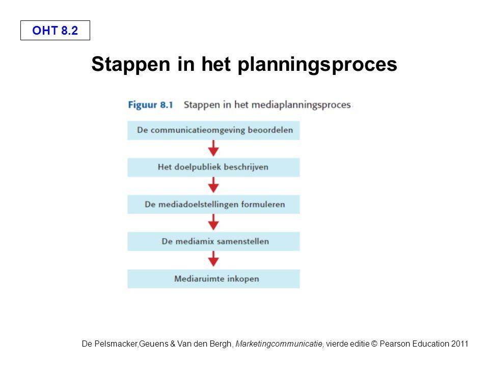 OHT 8.3 De Pelsmacker,Geuens & Van den Bergh, Marketingcommunicatie, vierde editie © Pearson Education 2011 Mediadoelstellingen