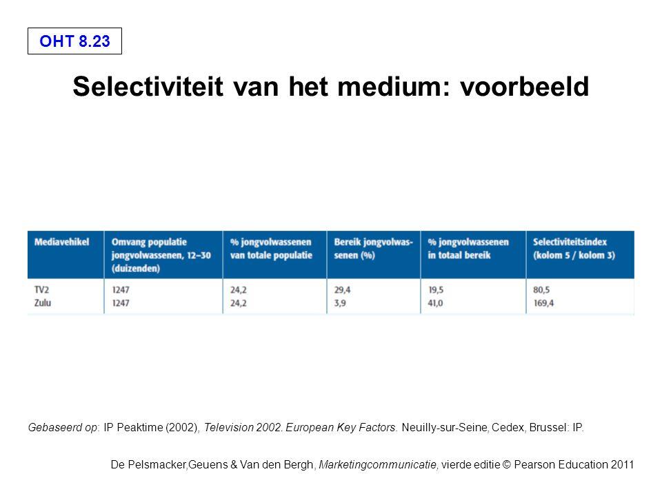 OHT 8.23 De Pelsmacker,Geuens & Van den Bergh, Marketingcommunicatie, vierde editie © Pearson Education 2011 Selectiviteit van het medium: voorbeeld Gebaseerd op: IP Peaktime (2002), Television 2002.