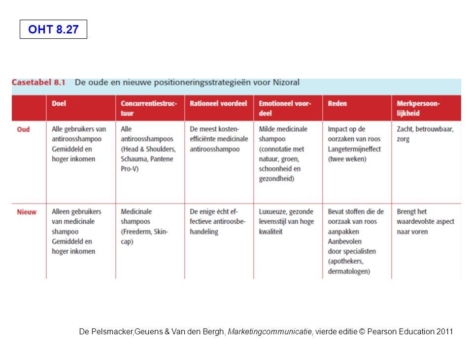 OHT 8.27 De Pelsmacker,Geuens & Van den Bergh, Marketingcommunicatie, vierde editie © Pearson Education 2011