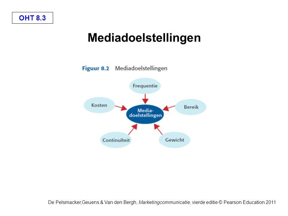 OHT 8.14 De Pelsmacker,Geuens & Van den Bergh, Marketingcommunicatie, vierde editie © Pearson Education 2011 Brutobereik, OTS en effectief bereik: voorbeeld Totale omvang doelgroep: 10 miljoen Totaal bereik krant: 18 miljoen Bruikbaar bereik krant: 5 miljoen Distributie van het bereik, gerelateerd aan de blootstellingsfrequentie: Campagnebereik: 5 miljoen (vijftig procent van de doelgroep) Gewicht campagne: 238 GRP's or 221 ERP's OTS = 4,76
