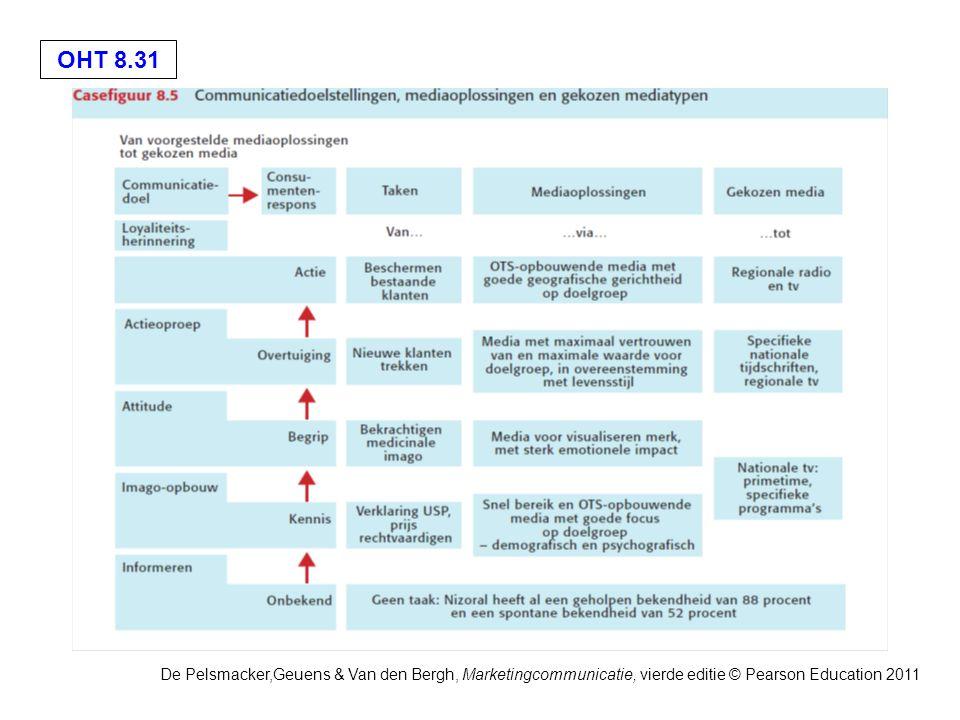 OHT 8.31 De Pelsmacker,Geuens & Van den Bergh, Marketingcommunicatie, vierde editie © Pearson Education 2011