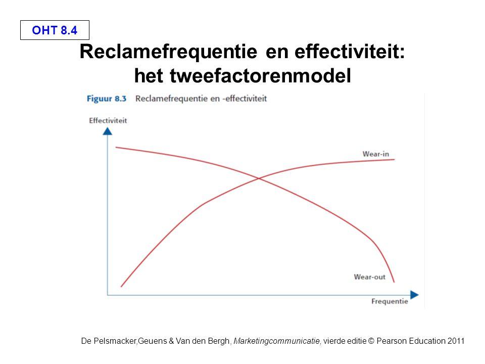 OHT 8.4 De Pelsmacker,Geuens & Van den Bergh, Marketingcommunicatie, vierde editie © Pearson Education 2011 Reclamefrequentie en effectiviteit: het tweefactorenmodel